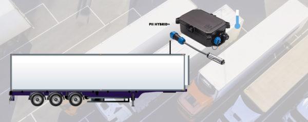 R&L Fleet Management - PII Hybrid+ Banner