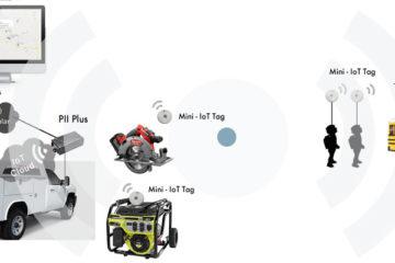 R&L Fleet Management - Mini IoT Tag Banner